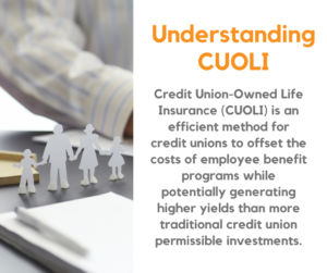 Frequently Asked Questions about CUOLI
