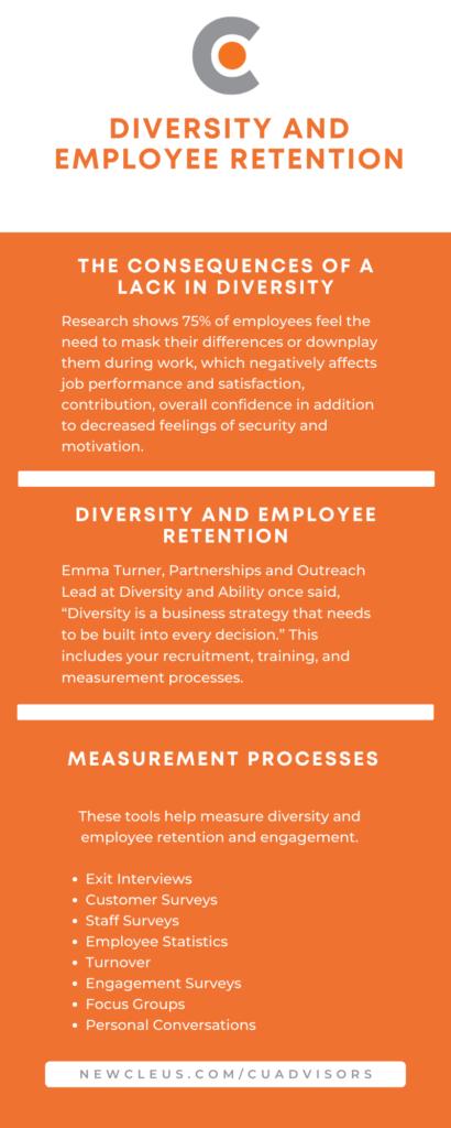 Diversity and Employee Retention